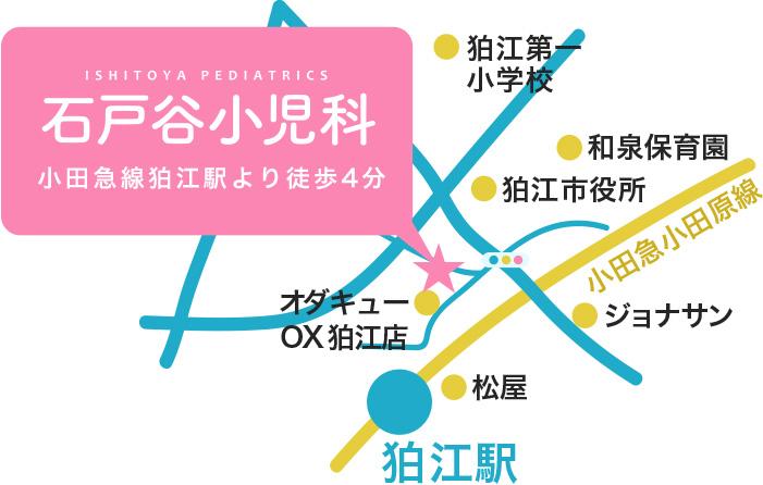 医療法人社団 石戸谷小児科